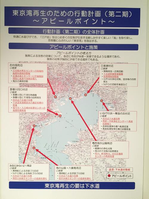 東京湾再生の要は下水道