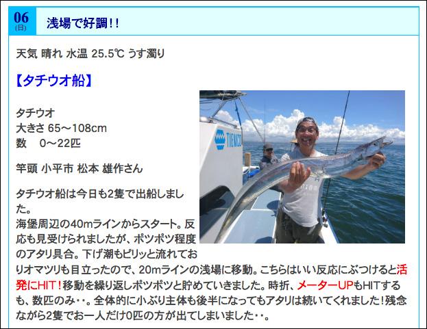 深川吉野屋さんの釣果情報フォト
